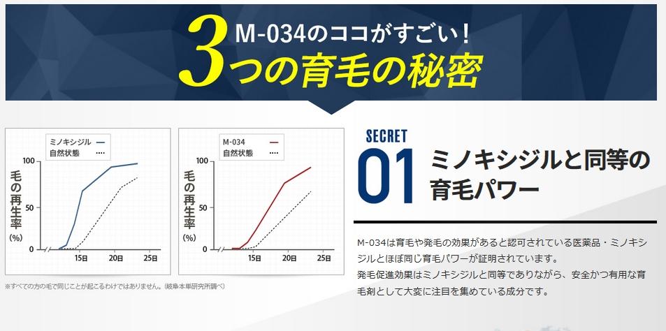 ブブカにはM-034(北海道ミツイシコンブ由来エキス)が配合されています。